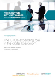 What's the CTO's role in the digital boardroom?